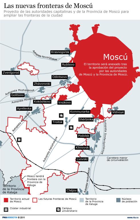 Las nuevas fronteras de Moscú